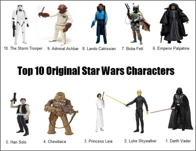 Top 10 original star wars characters