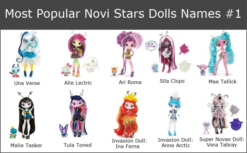Most Popular Novi Stars Dolls Names No 1